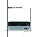 Harman Kardon AVR 230 Service Manual