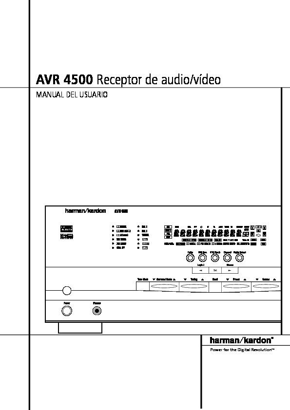 Harman Kardon Avr 4500  Serv Man3  User Guide    Operation