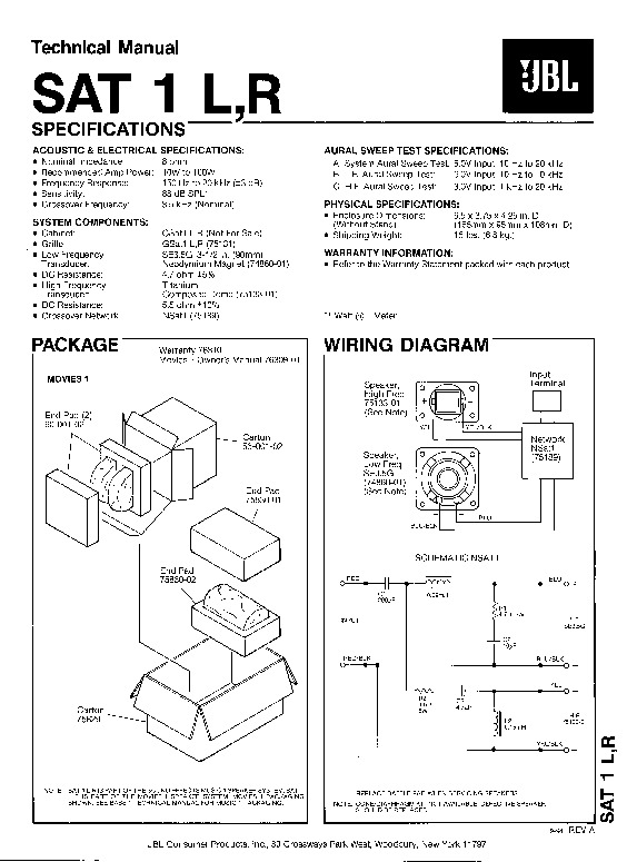 JBL MR CENTER (SERV MAN2) User Guide / Operation Manual — View