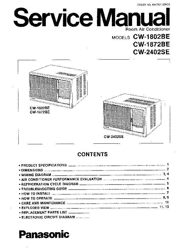 Panasonic Cw