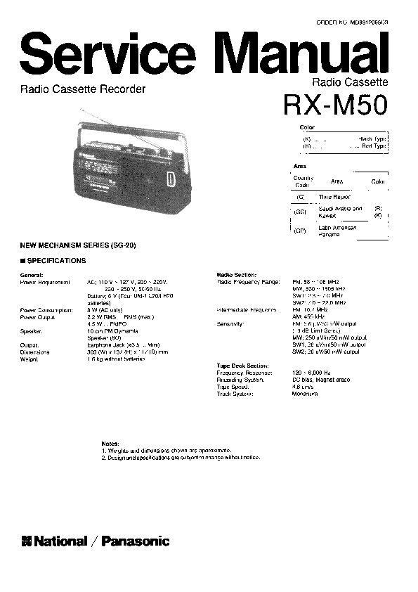panasonic rx m50 service manual  u2014 view online or download Hierarchy Diagram