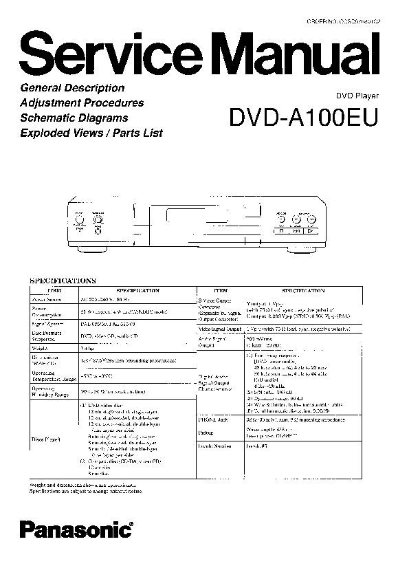Awesome Dvd Player Wiring Block Auto Electrical Wiring Diagram Wiring 101 Akebretraxxcnl