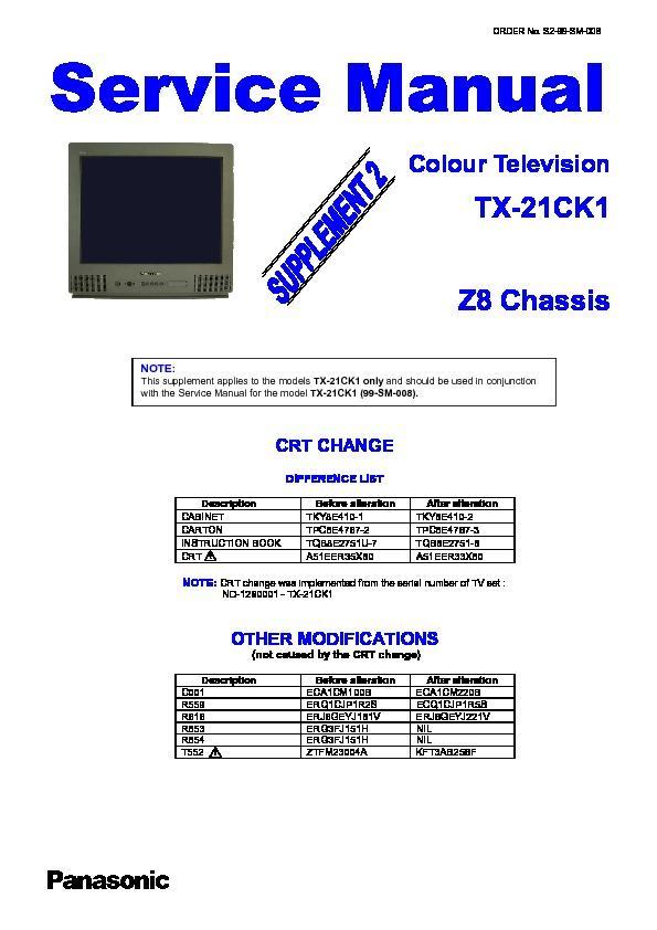 panasonic tx 21ck1 service manual supplement view online or rh servlib com Manual Panasonic Radio Panasonic TV Manual