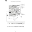 Sharp AH-X13 (serv.man6) Service Manual