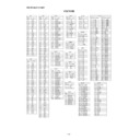 Sharp CD-BA1700 (serv.man9) Service Manual