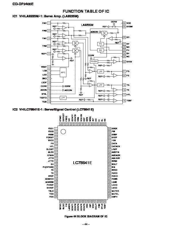 Sharp cd dp2400e servn11 service manual view online or cd dp2400e servn16 service manual ccuart Images