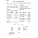 Sharp CD-E250 (serv.man11) Service Manual