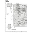 Sharp CD-E250 (serv.man15) Service Manual