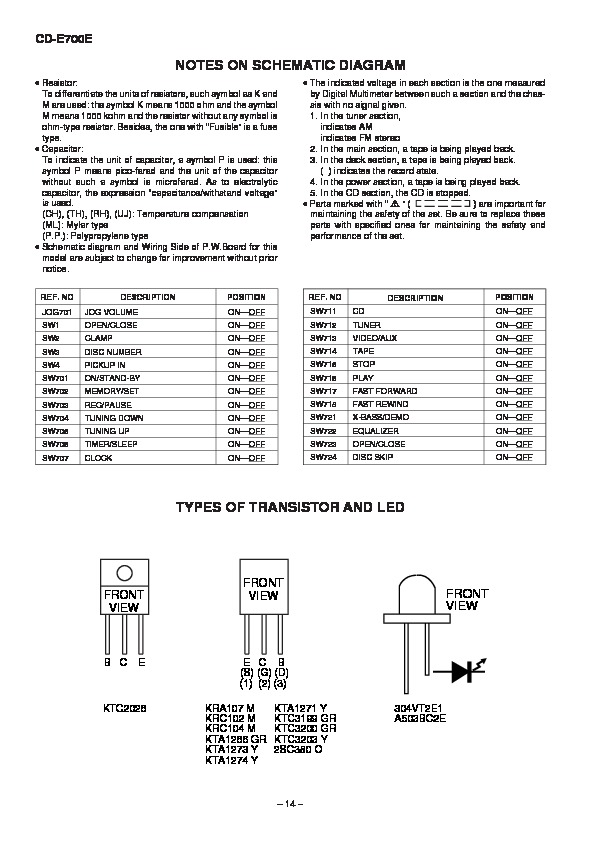 Sharp cd e700 servn8 service manual view online or download cd e700 servn8 notes on schematic diagram types of transistor and led sharp audio service manual repair manual ccuart Gallery