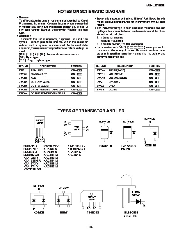 Sharp sd ex100h servn11 service manual view online or sd ex100h servn11 notes on schematic diagram types of transistor and led sharp audio service manual repair manual ccuart Gallery