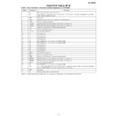 XL-3000 (serv.man9) Service Manual