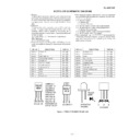 XL-60 (serv.man15) Service Manual
