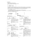 XL-60 (serv.man21) Service Manual