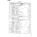 Sharp R-7C55M (serv.man2) Parts Guide