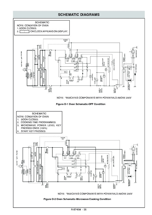 Sharp R-874 (SERV.MAN6) Parts Guide — View online or Download repair on sharp microwave electrical diagram, maytag microwave schematic diagram, ge microwave schematic diagram, microwave oven state diagram, sharp microwave parts diagram, whirlpool microwave schematic diagram, microwave oven schematic diagram, panasonic microwave schematic diagram, sharp microwave wiring diagram, samsung microwave schematic diagram,