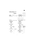LL-T1511A (serv.man18) Service Manual