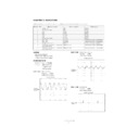 LL-T1815 (serv.man6) Service Manual