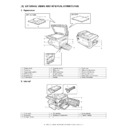 Sharp AL-1217 (serv.man7) Service Manual