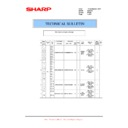 Sharp AL-1553 (serv.man5) Parts Guide