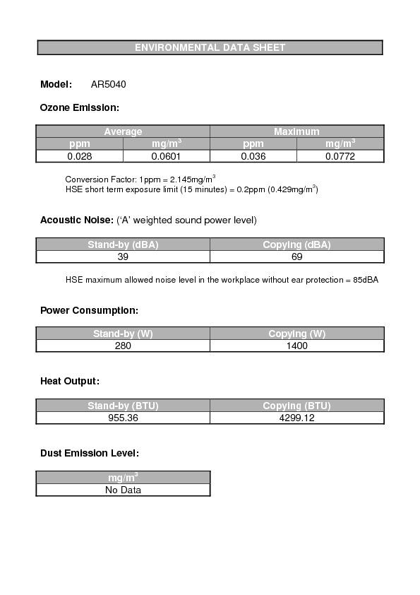 Sharp AR-5040 (SERV MAN38) Regulatory Data — View online or Download