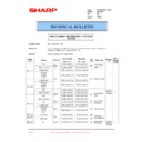 Sharp AR-C250 (serv.man37) Technical Bulletin