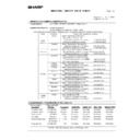 AR-M351U, AR-M451U (serv.man58) Regulatory Data