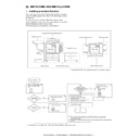 Sharp AR-M351U, AR-M451U (serv.man9) Service Manual