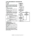 AR-M550 (serv.man16) Service Manual