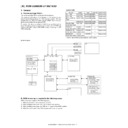 AR-M550 (serv.man17) Service Manual