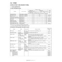 Sharp AR-M550 (serv.man19) Service Manual