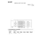 MX-5500N, MX-6200N, MX-7000N (serv.man219) Regulatory Data