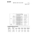 MX-5500N, MX-6200N, MX-7000N (serv.man220) Regulatory Data