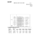 MX-5500N, MX-6200N, MX-7000N (serv.man221) Regulatory Data