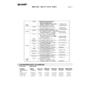 MX-5500N, MX-6200N, MX-7000N (serv.man222) Regulatory Data