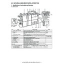 MX-5500N, MX-6200N, MX-7000N (serv.man44) Service Manual