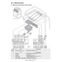 MX-5500N, MX-6200N, MX-7000N (serv.man54) Service Manual