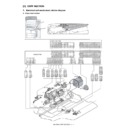 MX-5500N, MX-6200N, MX-7000N (serv.man55) Service Manual