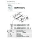 MX-5500N, MX-6200N, MX-7000N (serv.man56) Service Manual