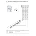 Sharp MX-5500N, MX-6200N, MX-7000N (serv.man65) Service Manual
