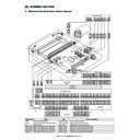 Sharp MX-M850 (serv.man15) Service Manual