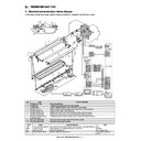 Sharp MX-M850 (serv.man23) Service Manual