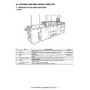 Sharp MX-M850 (serv.man35) Service Manual