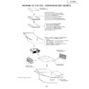 PG-A20X (serv.man21) Service Manual