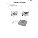 Sharp PG-M15 (serv.man3) Service Manual
