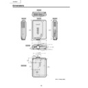 Sharp PG-M20X (serv.man6) Service Manual