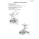 Sharp PG-M20X (serv.man7) Service Manual