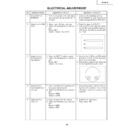 Sharp PG-M20X (serv.man9) Service Manual