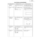 Sharp PG-M25XE (serv.man10) Service Manual