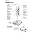 Sharp PG-M25XE (serv.man5) Service Manual