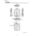 Sharp PG-M25XE (serv.man6) Service Manual